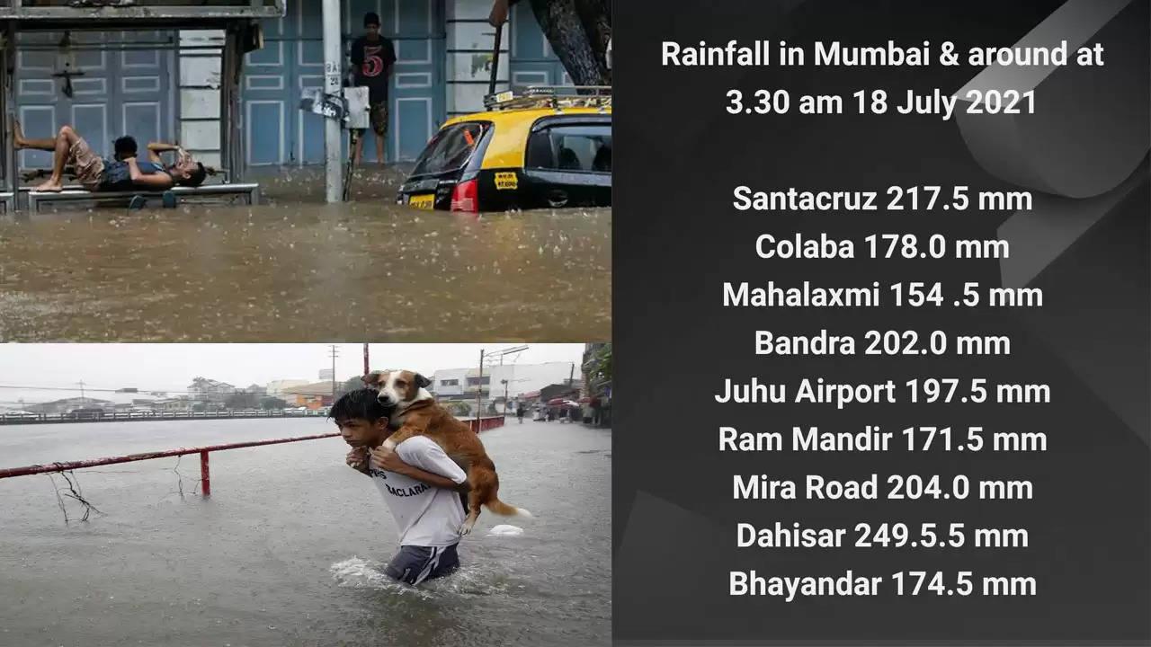 मुंबई में मौत की बारिश कई इलाकों में भारी तबाही : अलग-अलग घटनाओं में 19 लोगों की मौत